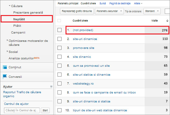 Cuvinte cheie indisponibile Not provided in Google Analytics